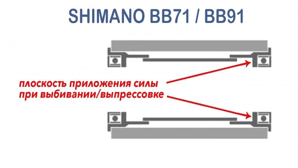 Устройство каретки PressFit BB71 (BB91)