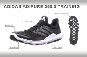 Технологии Adidas Adipure 360.3 Training