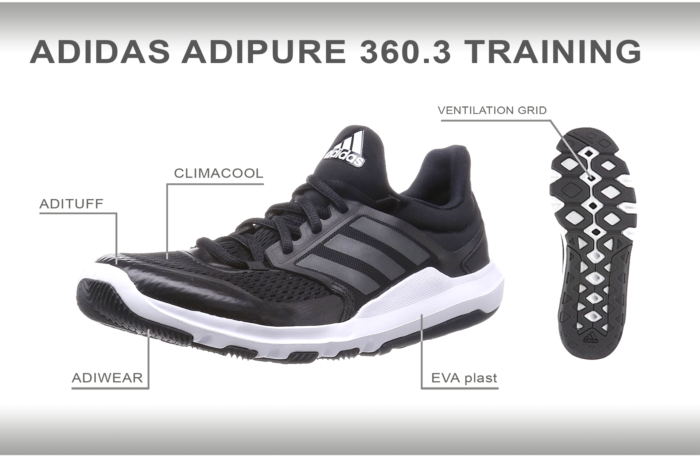 Технологии Adidas Adipure 360.3 Training